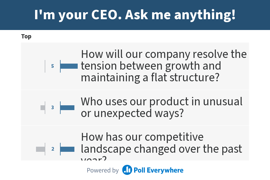 CEO Ask Me Anything