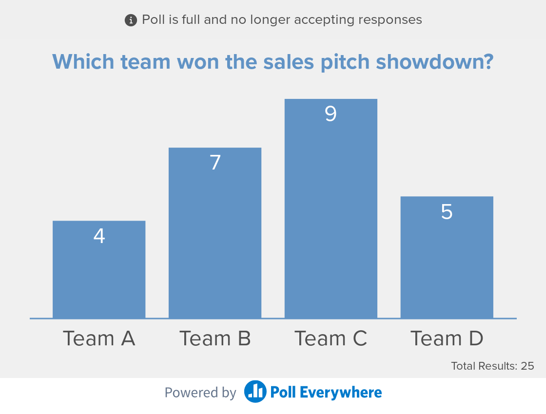 Sales pitch showdown